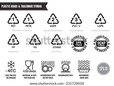 Plastic recycling symbols and tableware sign, isolated - stock vector