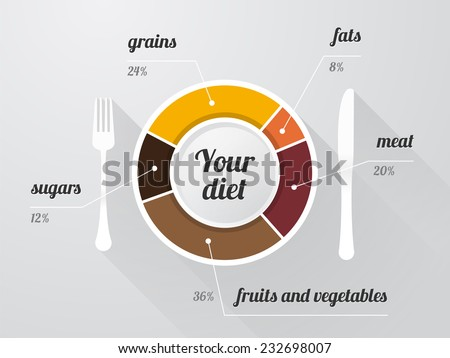 the nutritional values and composition for a balanced diet Composition and can be valued for a balanced diet for  comparison of nutritional values of  composition and nutritional values of.