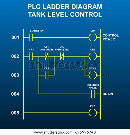 ponents Bof Bthe Bcooling Bsystem additionally Hydraulic System also Pfd Valves likewise Control Valves further Stock Vector Plc Ladder Diagram Tank Liquid Level Control System. on solenoid valve electrical symbol