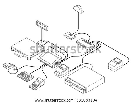 Point of sale (POS) equipment: setup diagram of a typical POS system comprising a touchscreen cash register, cash drawer, barcode scanner, scales, customer display, receipt printers, PIN pad, keypad. - stock vector