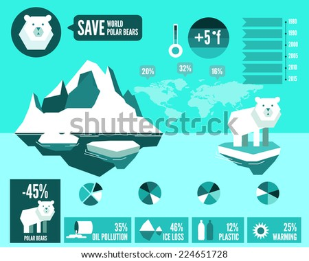 Polar bears with polluted ocean and global warming Infographics.  flat design element. vector illustration - stock vector