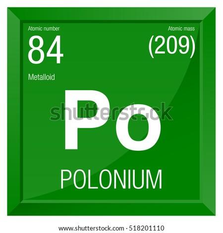 ELEMENT: POLONIUM