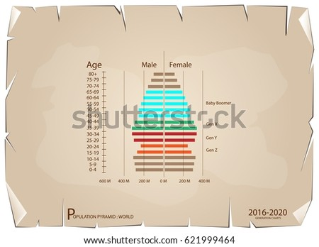 Population Stock Images, Royalty-Free Images & Vectors | Shutterstock