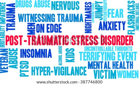 Post-Traumatic Stress Disorder Word Cloud on a white background.