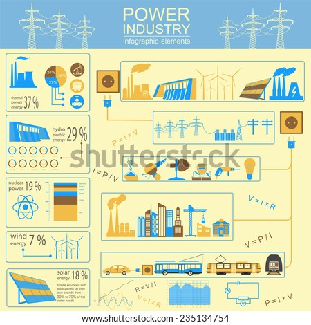 Power energy industry infographic, electric systems, set elements for creating your own infographics. Vector illustration - stock vector