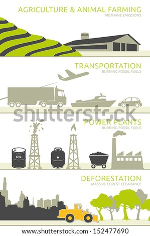 Power generation, transportation, agriculture and deforestation as main reasons for global warming and climate change - stock vector