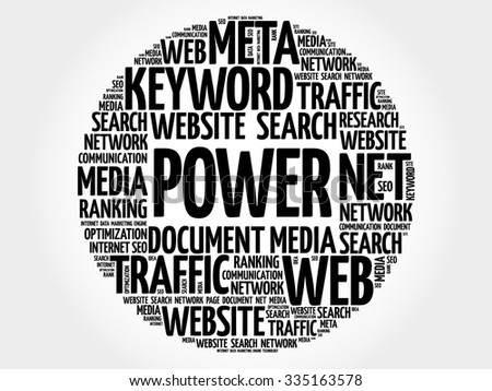 POWER word cloud, business concept