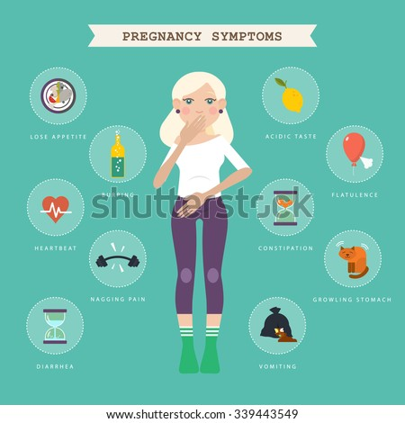 Stages of pregnancy symptoms
