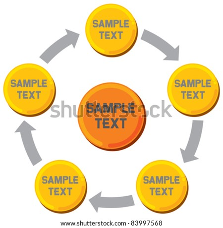 presentation diagram (business process, marketing) - stock vector