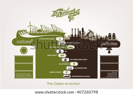preservation of the environment, clean environment and air pollution and land - stock vector