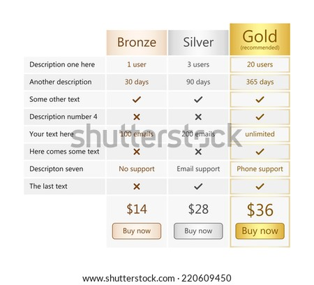 Pricing table with bronze, silver and gold plan - stock vector