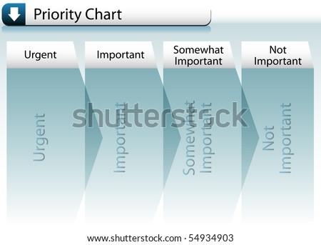 Priority Chart - stock vector