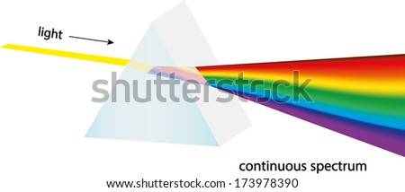 prism light - stock vector