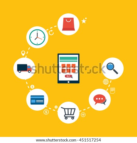 Process of online marketing e-commerce business flat design vector illustration - stock vector