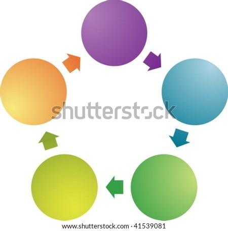 Process relationship business strategy management process concept diagram illustration - stock vector