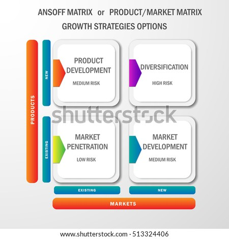 Product Market Matrix Growth Strategies Options Stock Vector