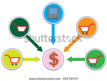 Profit and Wealth Distribution Circle Illustration in Vector - stock vector