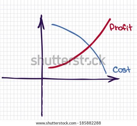 Profit Revenue Chart - stock vector