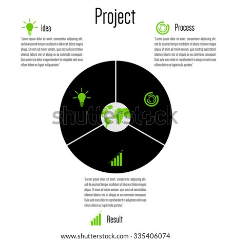 Project management. Project plan. Project design. Project icons. Idea process result. Idea light bulb - stock vector