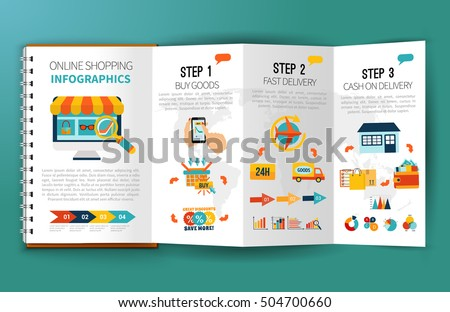 Promotional leaflet advertising online shop with infographics step-by-step guide colorful goods payment delivery symbols flat vector illustration