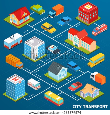 Public and personal transport isometric flowchart with city buildings vector illustration - stock vector