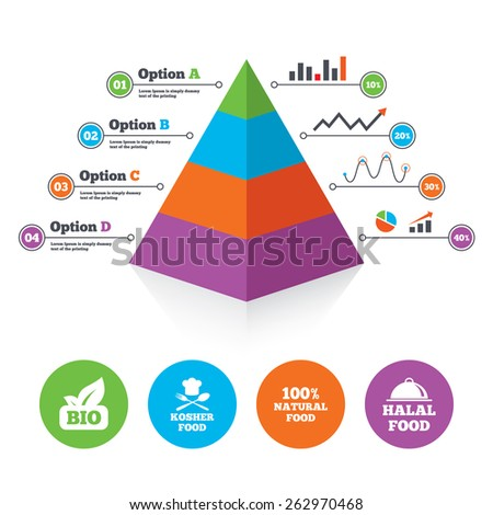 Pyramid chart template. 100% Natural Bio food icons. Halal and Kosher signs. Chief hat with fork and spoon symbol. Infographic progress diagram. Vector - stock vector
