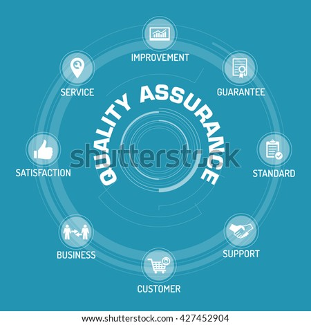 Quality Assurance ICON SET ON BLUE BACKGROUND - stock vector