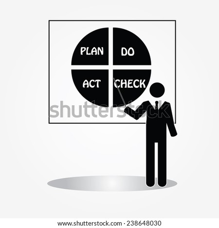 Quality management system plan do check act,business man point to Plan Do Check Act,PDCA icon - stock vector