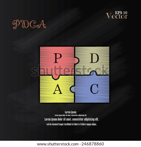 Quality management system plan do check act,management concept,jigsaw of PDCA on chalkboard - stock vector