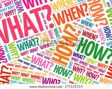 Question words background, business concept word cloud pattern - stock vector