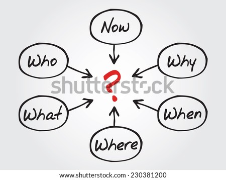 Questions concept, When What Which What Why, How, flow chart, diagram - stock vector