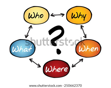 Questions flow chart, business concept - stock vector