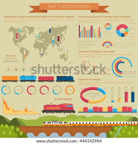 Rail transportation infographic or infochart template or layout using linear and bar, circle and pie charts with railroad or railway covered wagon, high speed passenger locomotive - stock vector