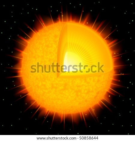 Realistic vector illustration of a yellow star (sun) schematics showing its inner structure and the white core
