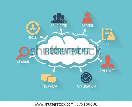 Recruitment - Chart with keywords and icons - Flat Design - stock vector