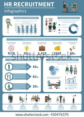 Recruitment HR people infographics presenting steps of hiring and searching for applicants flat vector illustration - stock vector