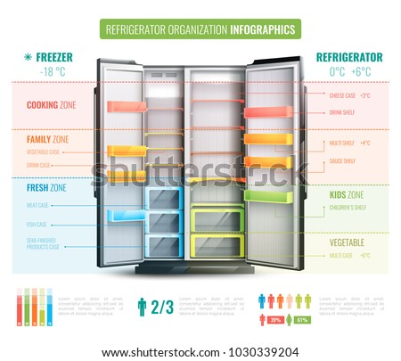 Refrigerator organization infographics with information about various zones in freezer and in cooling chamber vector illustration