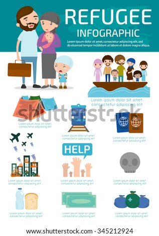 refugee , group of refugees, infographic background. war victims concept. elements. set of flat icons cartoon character design, Civil war, refugees on boat. emigrants. Human immigration, illustration - stock vector