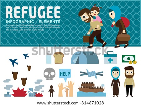 refugee.vector. war victims concept. infographic elements. set of flat icons cartoon character design. banner header. illustration. isolated on white and blue background. - stock vector