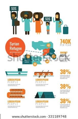 Refugees of the Syrian Civil War infographics. flat design elements. vector illustration - stock vector
