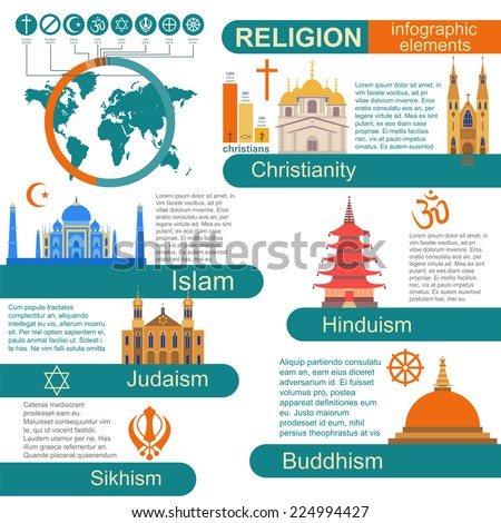 the impact of judaism buddhism and zoroastrianism on the world Religion 101 test #2 learn with flashcards, games, and more — for free.
