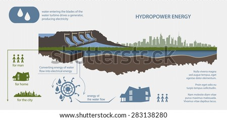 renewable energy hydroelectric power plant in the illustrated infographics - stock vector