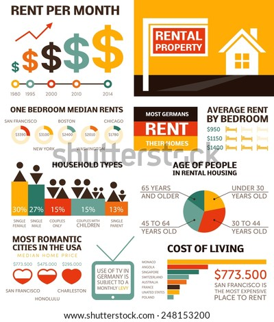 Rental property - infographic elements. Editable file, made of theme vector icons. Real estate charts, graphs - stock vector