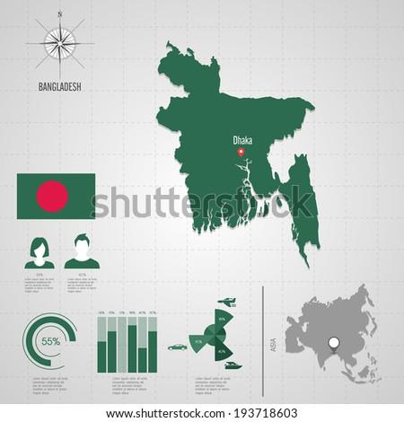 Republic BANGLADESH Flag Asia World Map Stock Vector 193718603 ...