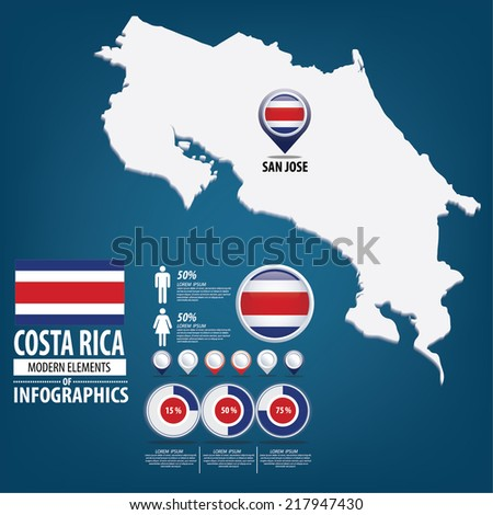 Republic of the Costa Rica. flag. Travel vector Illustration. infographic world travel - stock vector