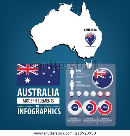 Republic of the Union of Australia. flag. Asia. - stock vector