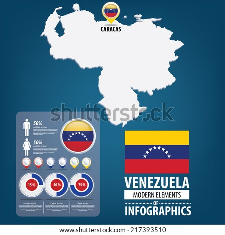 Republic of the Venezuela. flag. Travel vector Illustration. infographic world travel - stock vector