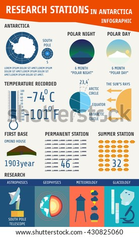 Research stations in Antarctica  Infographics.Flat design element. Vector illustration.Antarctica  Infographic. Polar station. - stock vector
