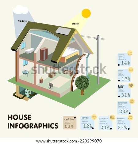 Residential house a sectional and Set elements of House Infographics. - stock vector