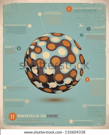 Retro Infographic template design; Properties of the Sphere,  Vector Illustration - stock vector